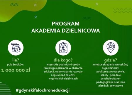 Program AKADEMIA DZIELNICOWA
